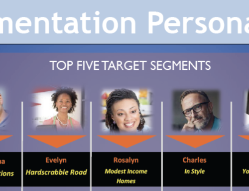 Personas: Creating a Target Audience of One.
