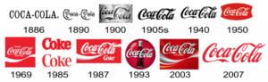History of Coke Logos